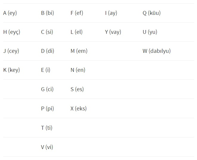 ingilizce-kafiyeli-harfler