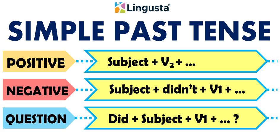 simple past tense cümle kurma